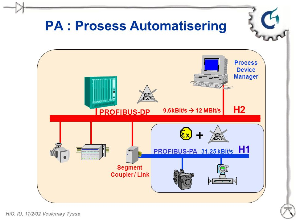 PA : Prosess Automatisering