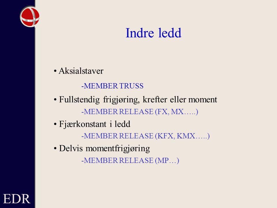 Indre ledd EDR • Aksialstaver