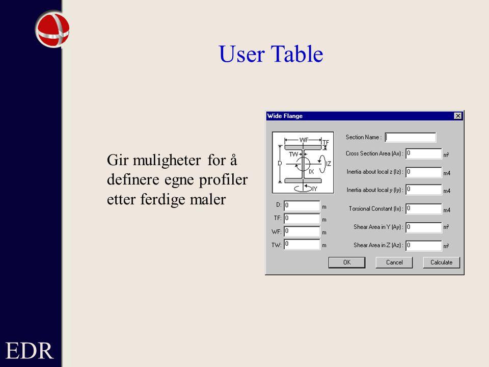 User Table EDR Gir muligheter for å definere egne profiler