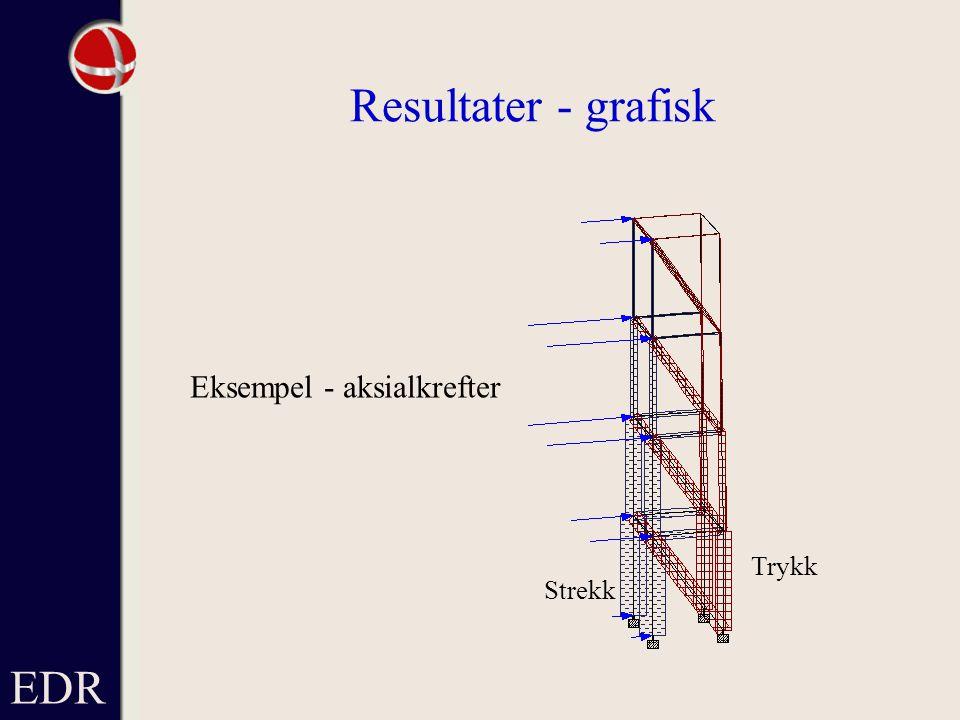 Resultater - grafisk Eksempel - aksialkrefter Trykk Strekk EDR