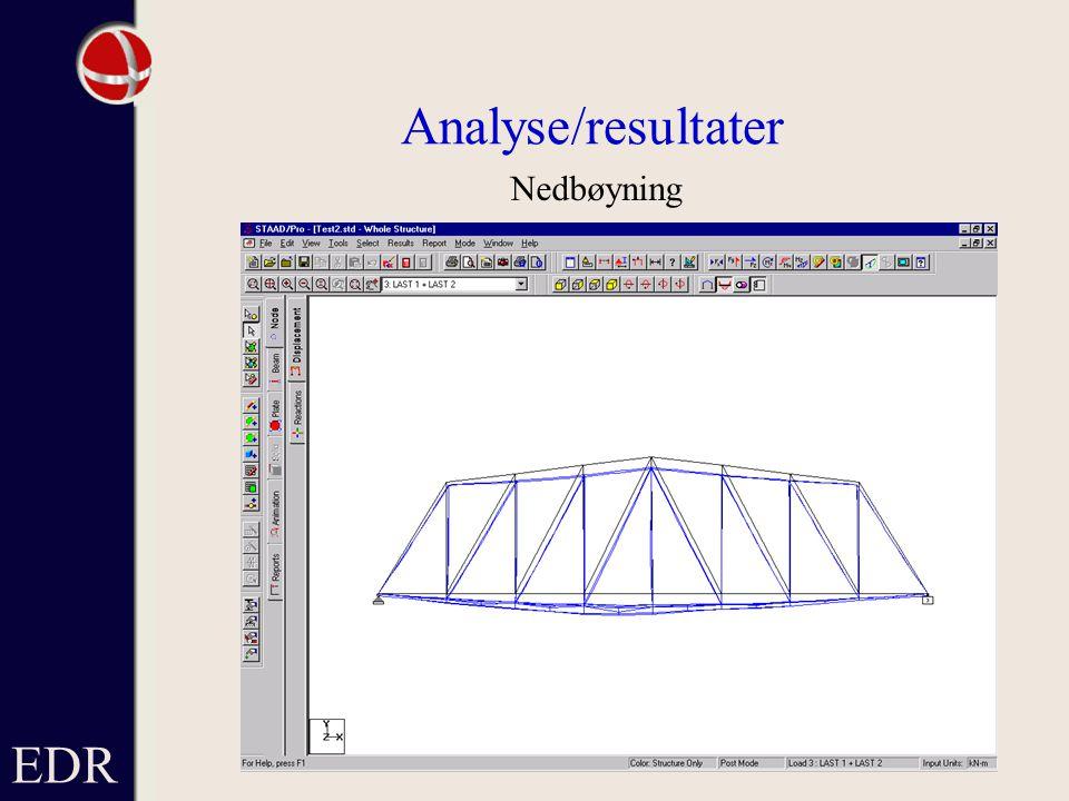 Analyse/resultater Nedbøyning EDR
