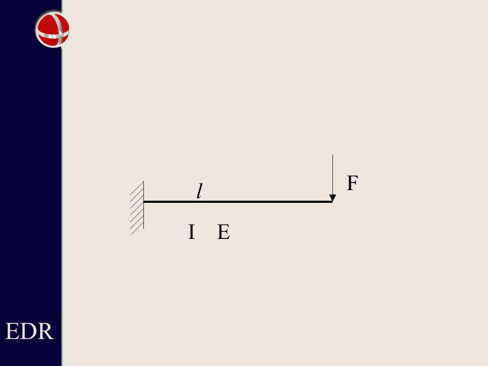 EDR F l I E F - Kraft E - Elasticitetsmodul I - Tröghetsmoment