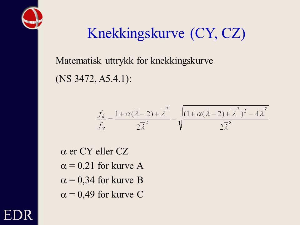 Knekkingskurve (CY, CZ)