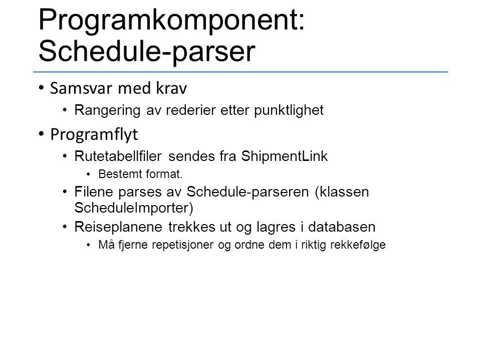 Programkomponent: Schedule-parser