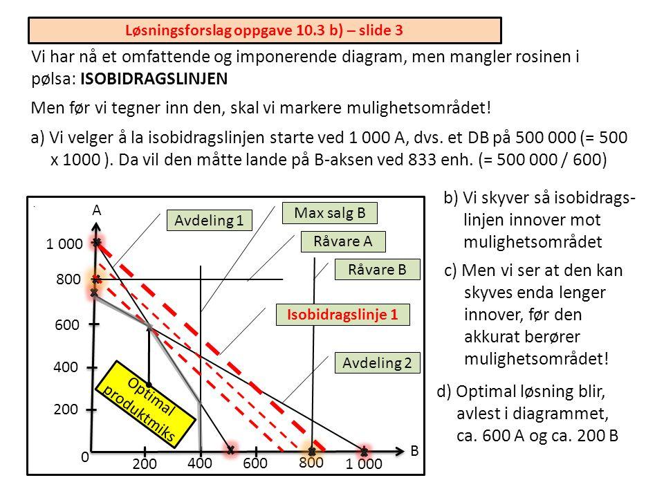 Løsningsforslag oppgave 10.3 b) – slide 3
