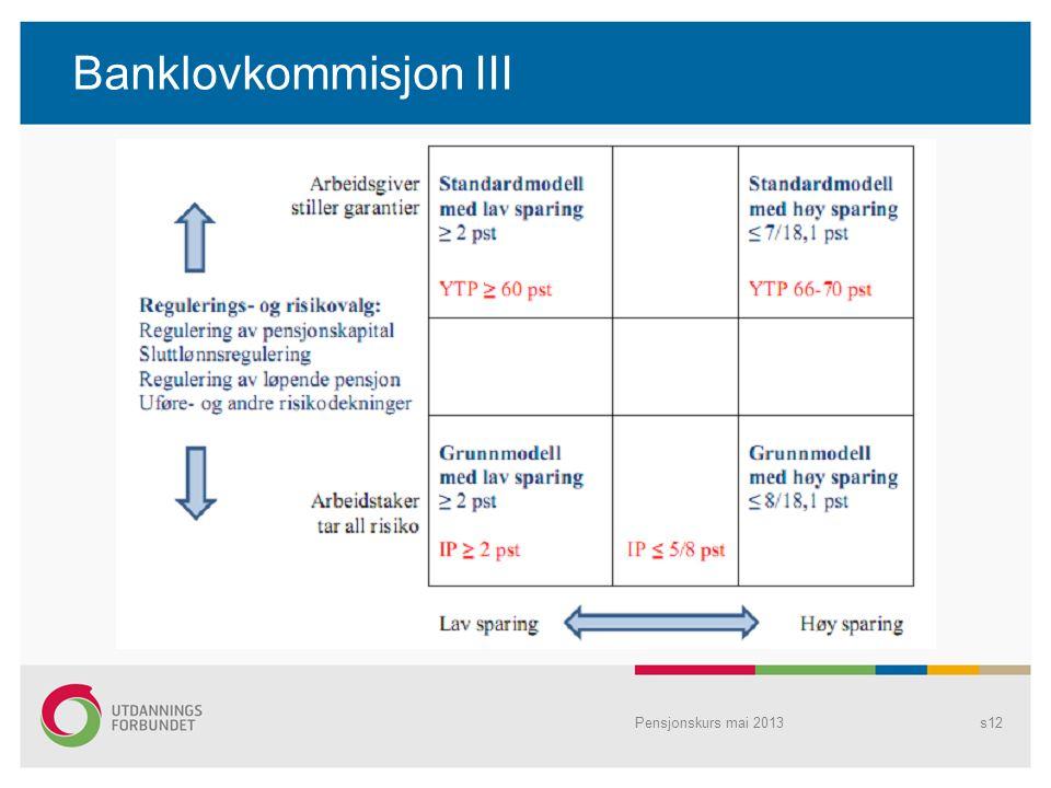 Banklovkommisjon III Pensjonskurs mai 2013