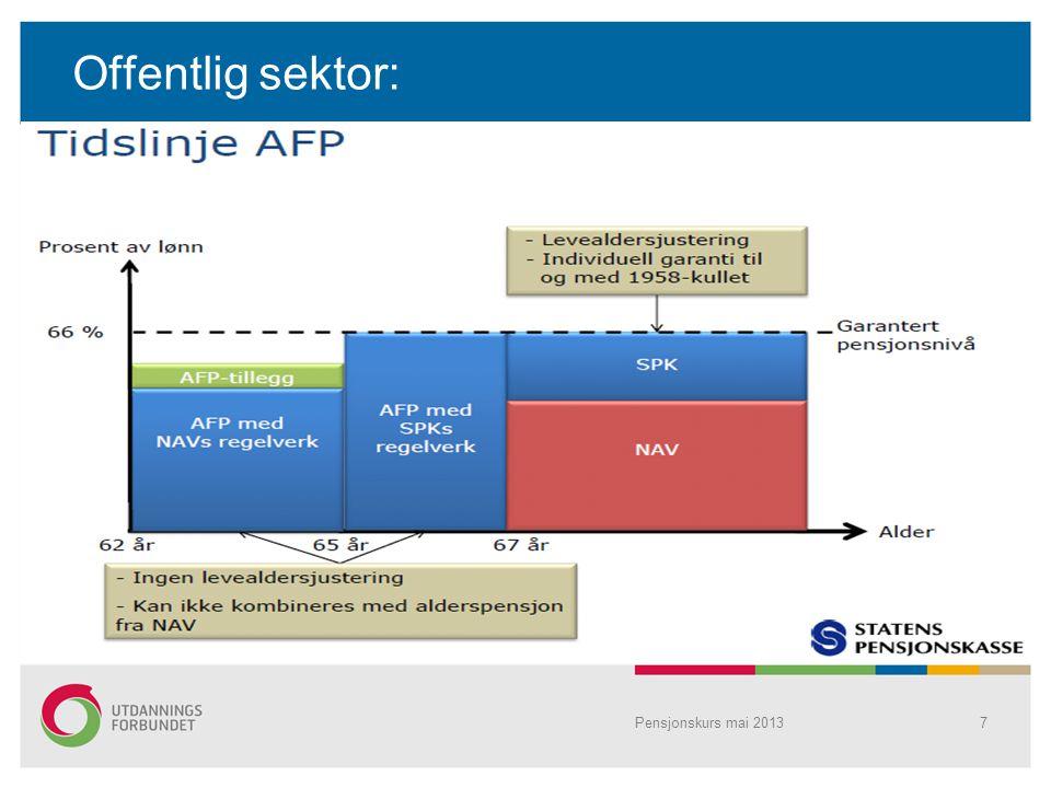 Offentlig sektor: Pensjonskurs mai 2013