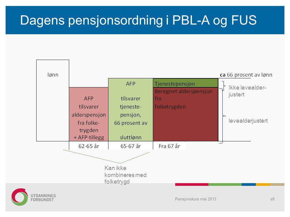 Dagens pensjonsordning i PBL-A og FUS