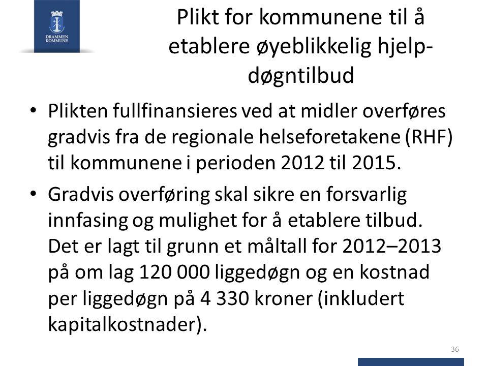Plikt for kommunene til å etablere øyeblikkelig hjelp-døgntilbud