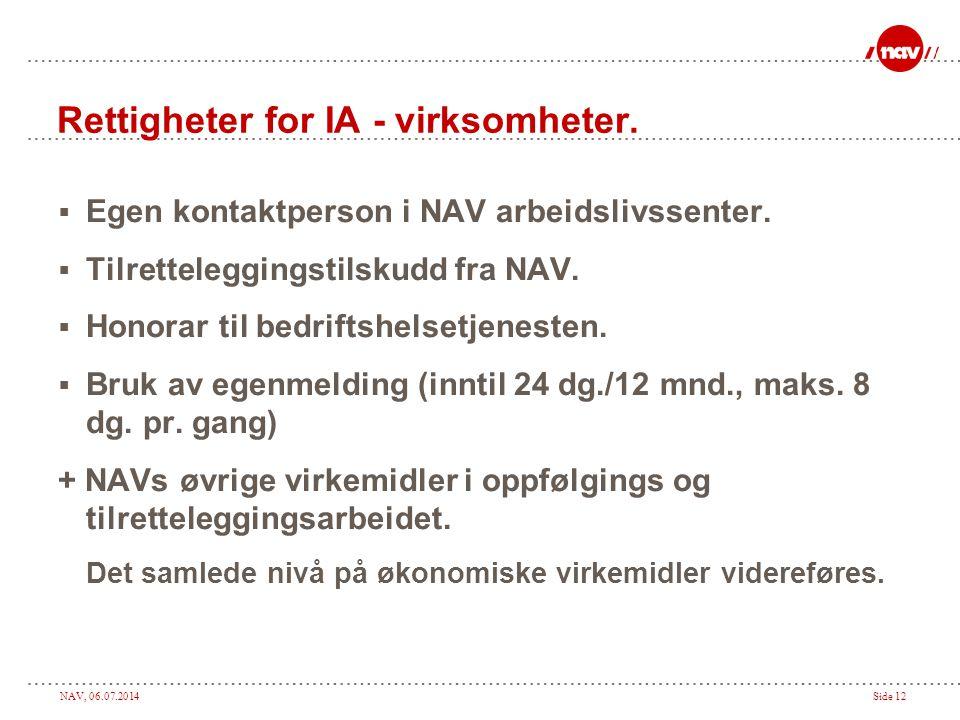 Rettigheter for IA - virksomheter.