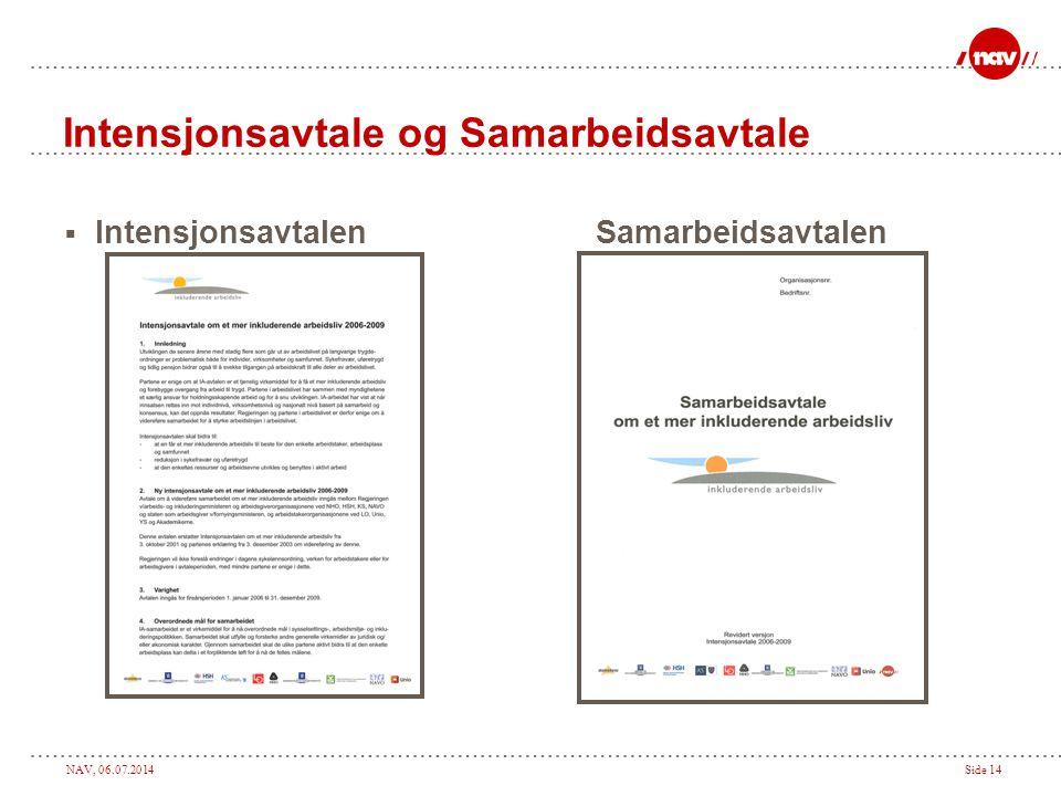 Intensjonsavtale og Samarbeidsavtale