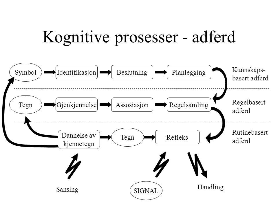 Kognitive prosesser - adferd