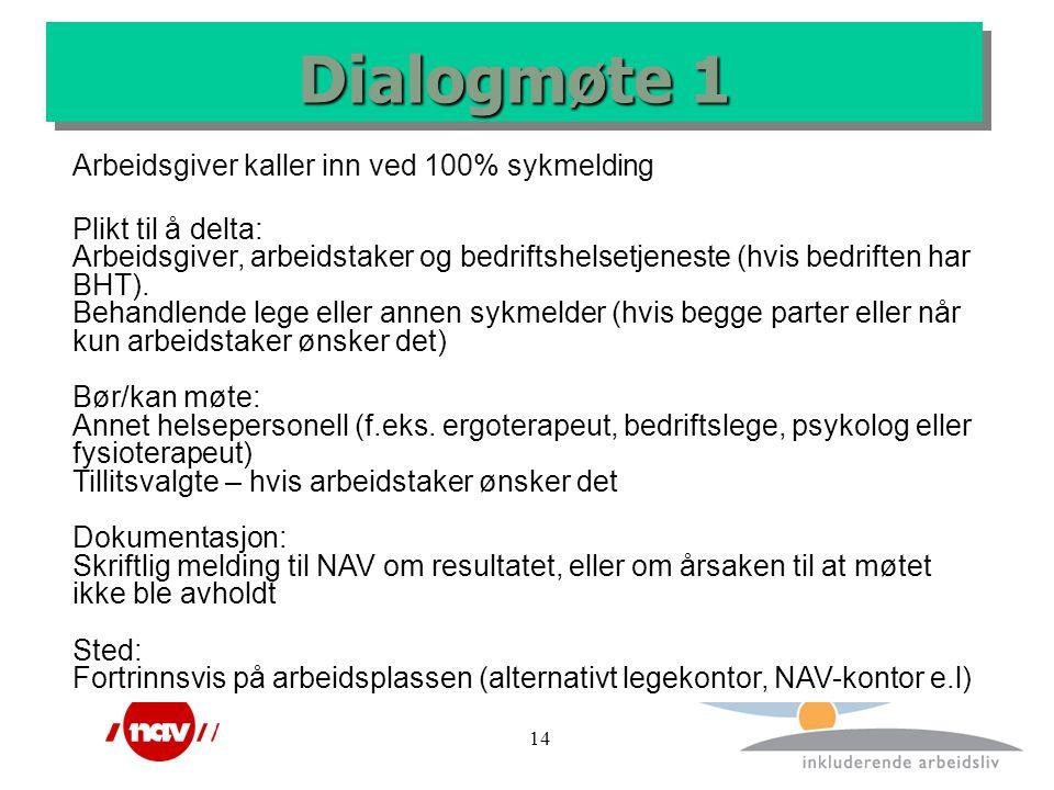 Dialogmøte 1 Arbeidsgiver kaller inn ved 100% sykmelding