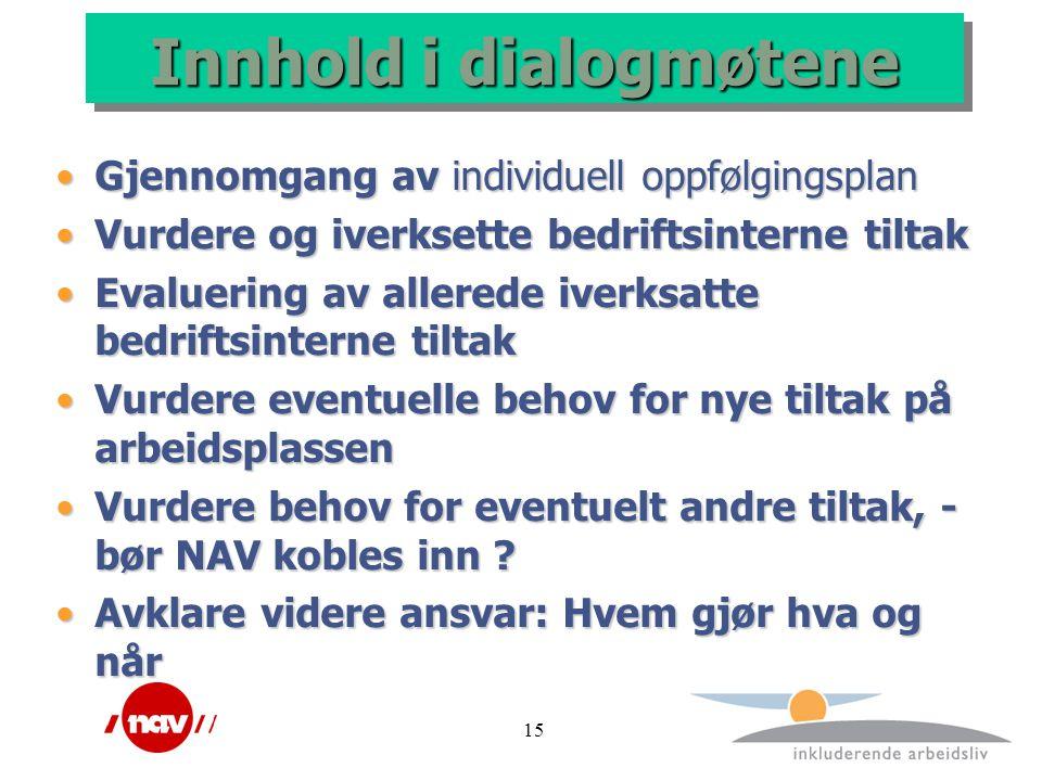 Innhold i dialogmøtene