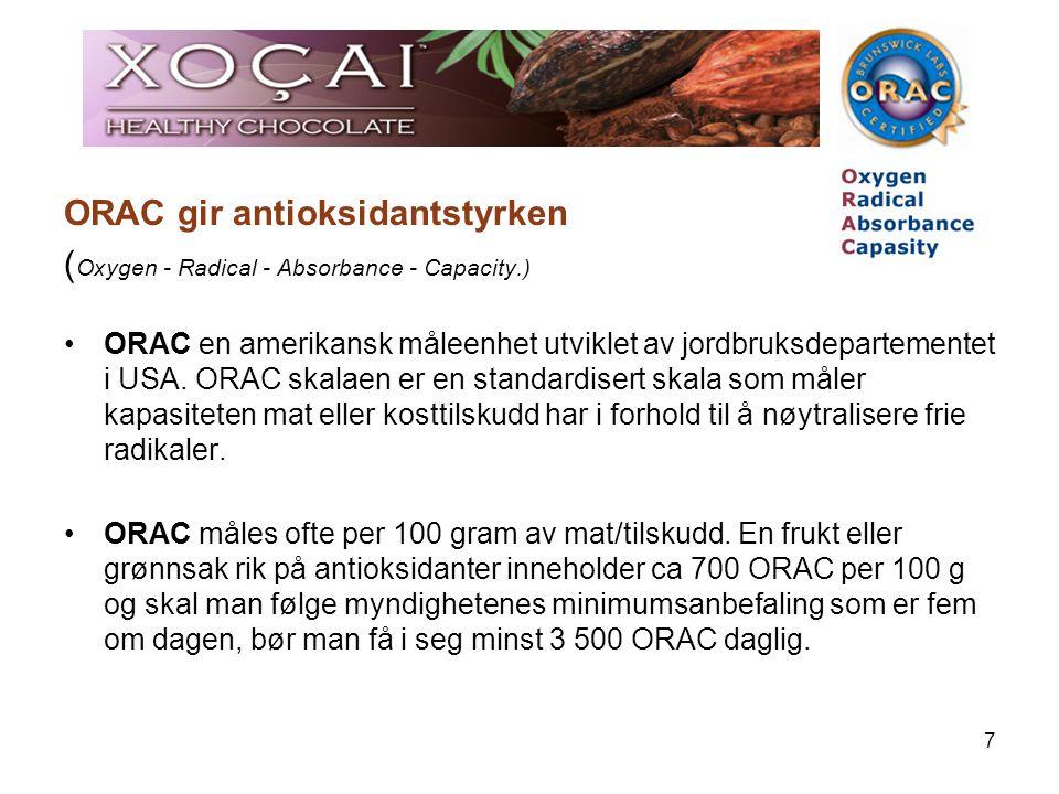 ORAC gir antioksidantstyrken