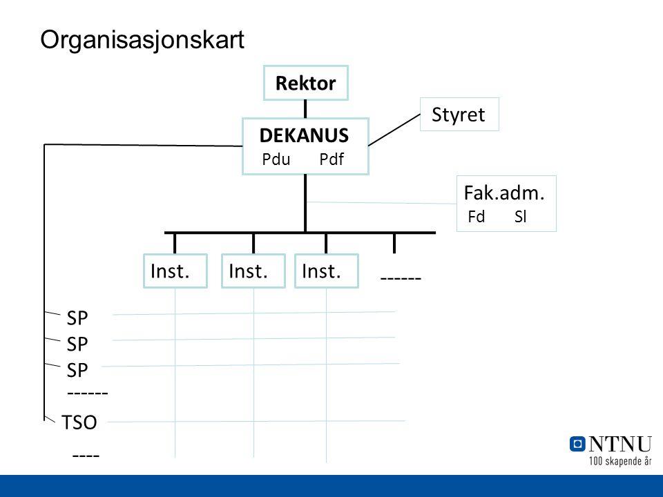 Organisasjonskart Rektor Styret DEKANUS Fak.adm. Inst. Inst. Inst.
