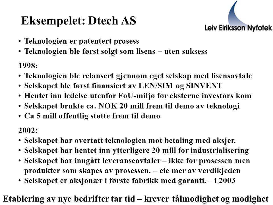 Eksempelet: Dtech AS Teknologien er patentert prosess. Teknologien ble først solgt som lisens – uten suksess.