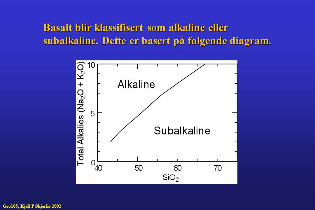 Basalt blir klassifisert som alkaline eller