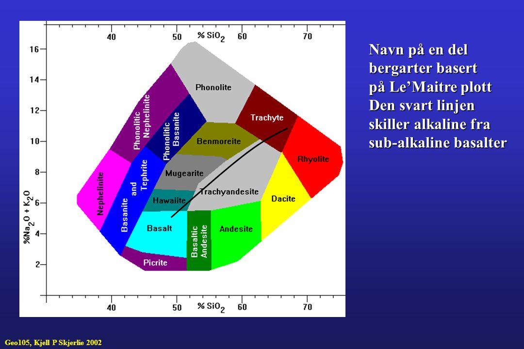 sub-alkaline basalter