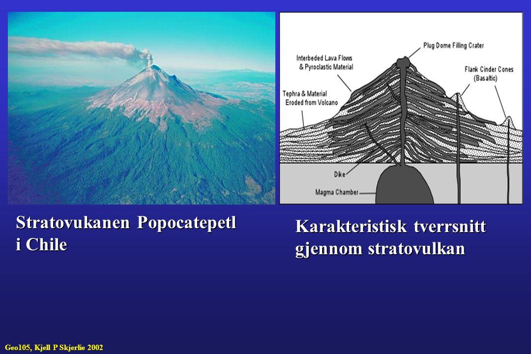 Stratovukanen Popocatepetl i Chile Karakteristisk tverrsnitt