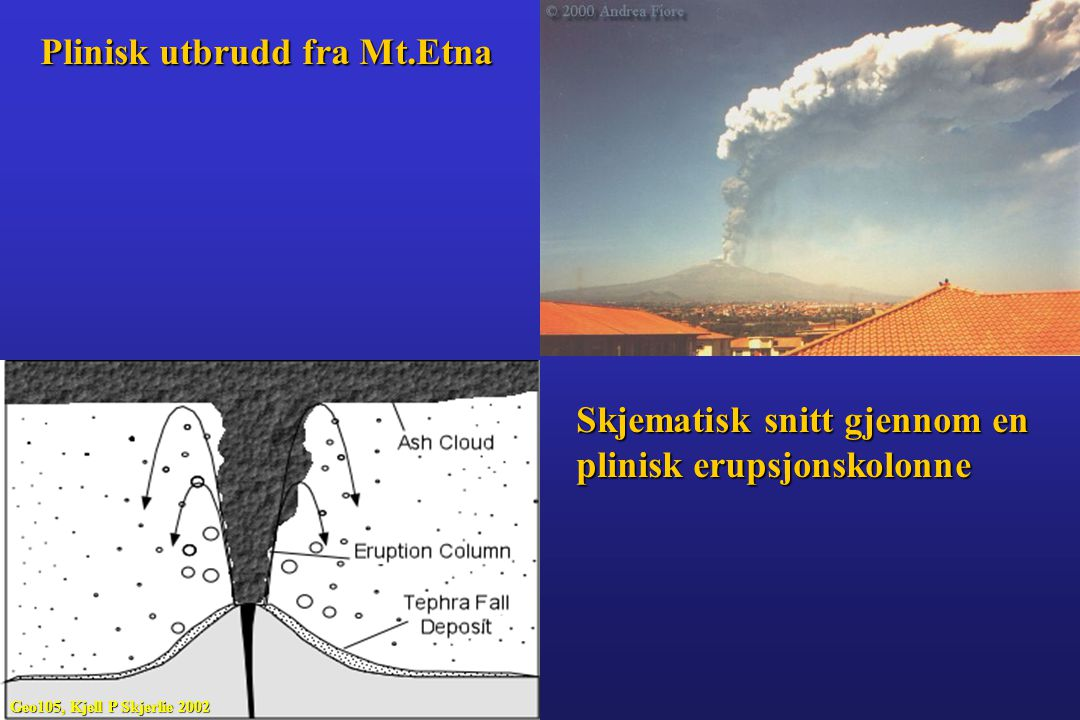 Plinisk utbrudd fra Mt.Etna