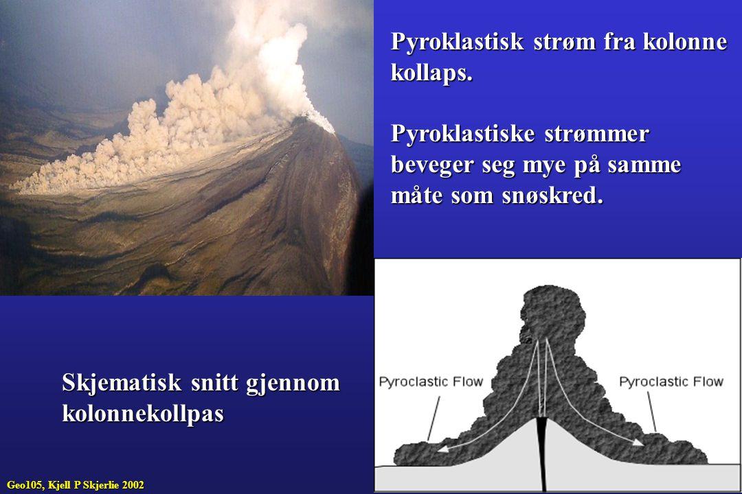 Pyroklastisk strøm fra kolonne kollaps. Pyroklastiske strømmer
