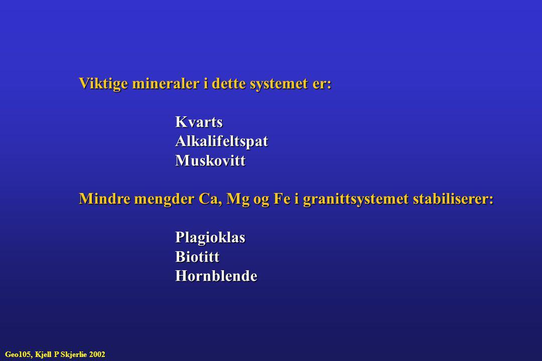 Viktige mineraler i dette systemet er: Kvarts Alkalifeltspat Muskovitt