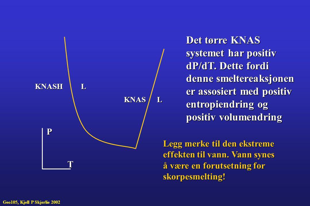 denne smeltereaksjonen er assosiert med positiv entropiendring og