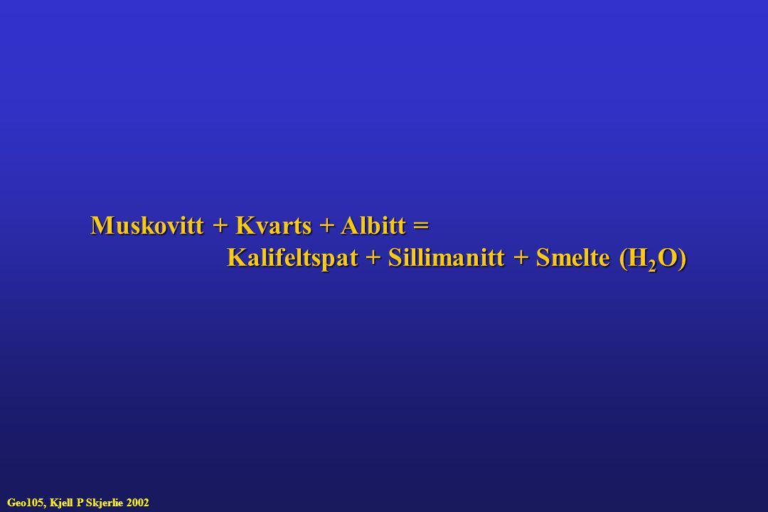 Muskovitt + Kvarts + Albitt =