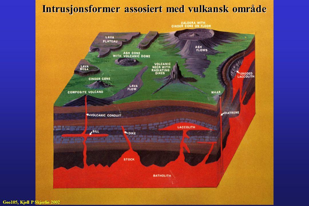 Intrusjonsformer assosiert med vulkansk område