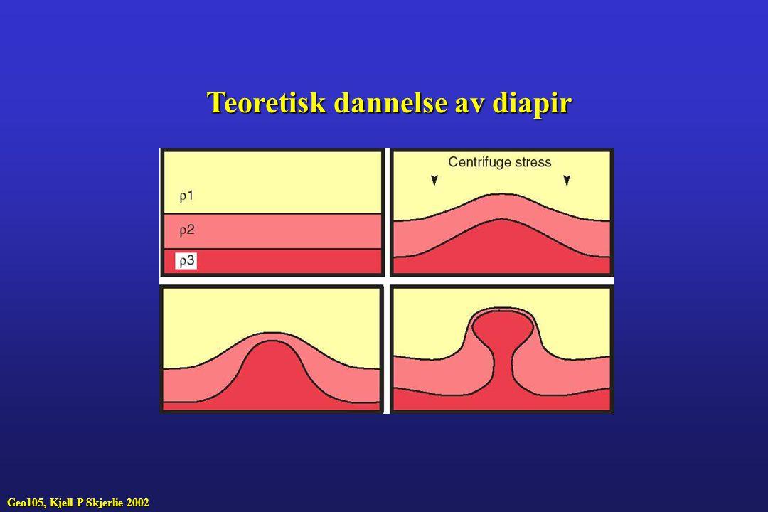 Teoretisk dannelse av diapir