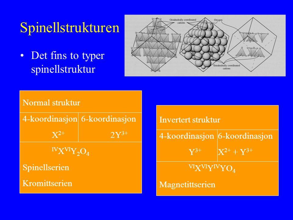 Spinellstrukturen Det fins to typer spinellstruktur Normal struktur
