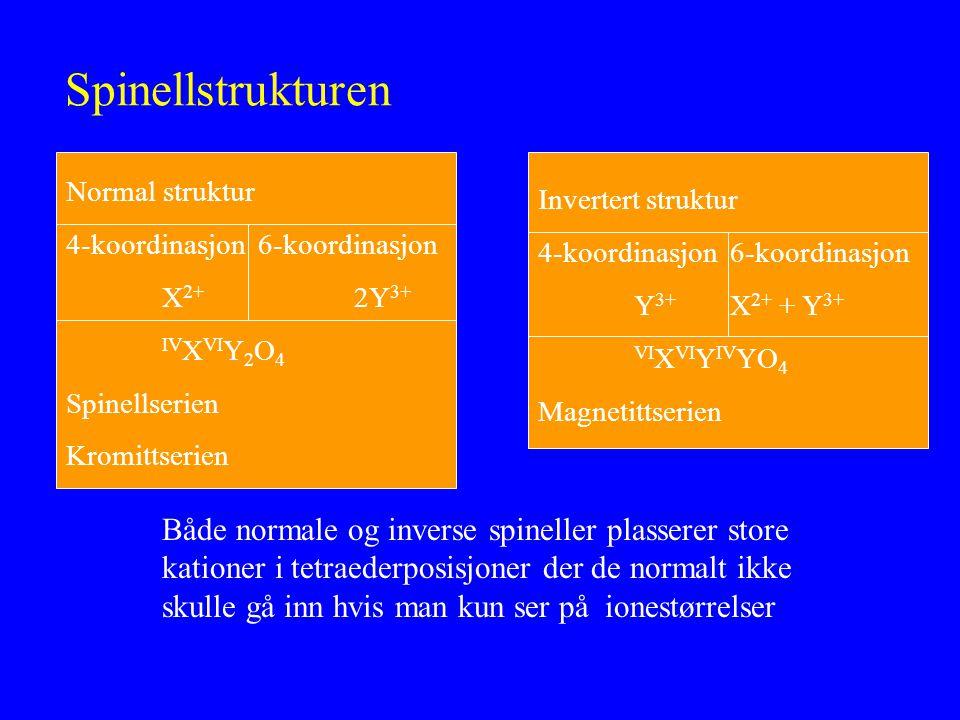 Spinellstrukturen Normal struktur. 4-koordinasjon 6-koordinasjon. X2+ 2Y3+ IVXVIY2O4. Spinellserien.