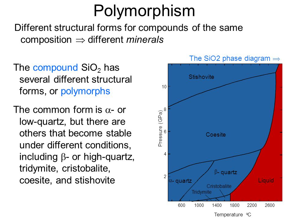 Polymorphism Different structural forms for compounds of the same composition  different minerals.
