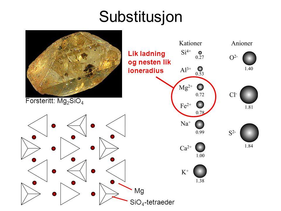 Substitusjon Lik ladning og nesten lik ioneradius Forsteritt: Mg2SiO4