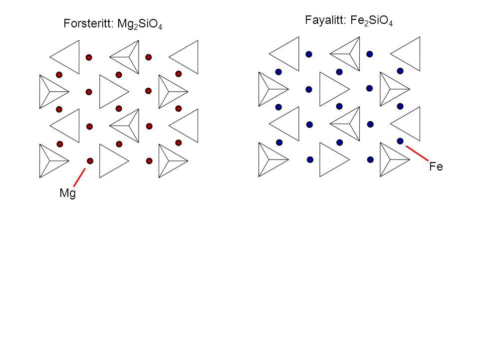 Fayalitt: Fe2SiO4 Forsteritt: Mg2SiO4 Fe Mg