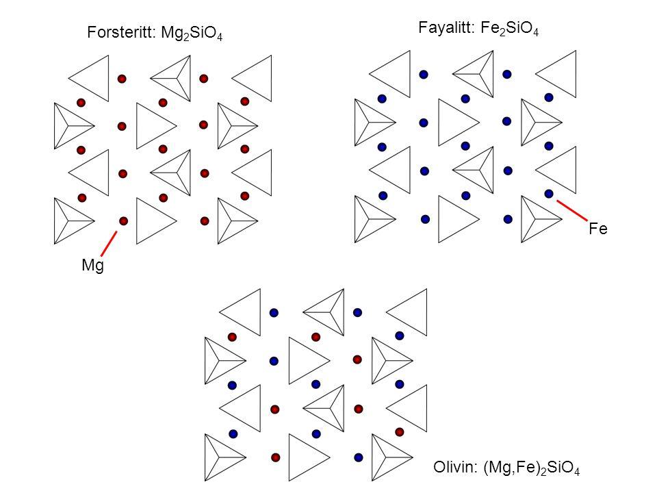 Fayalitt: Fe2SiO4 Forsteritt: Mg2SiO4 Fe Mg Olivin: (Mg,Fe)2SiO4