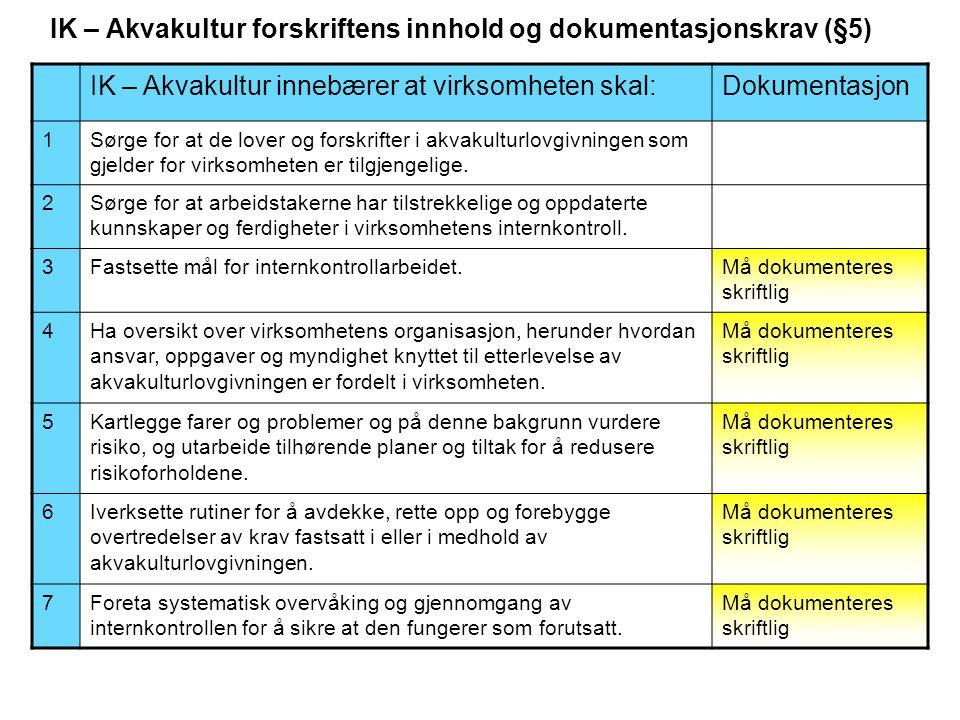 IK – Akvakultur forskriftens innhold og dokumentasjonskrav (§5)