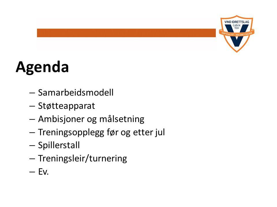 Agenda Samarbeidsmodell Støtteapparat Ambisjoner og målsetning