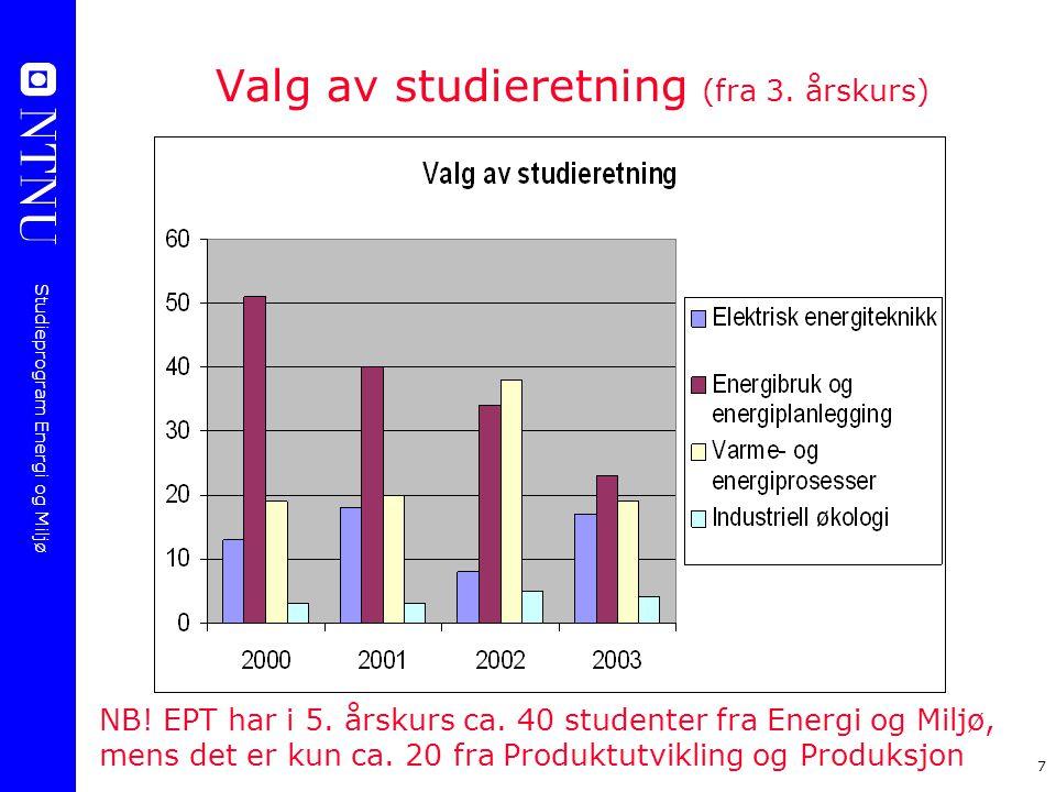 Valg av studieretning (fra 3. årskurs)