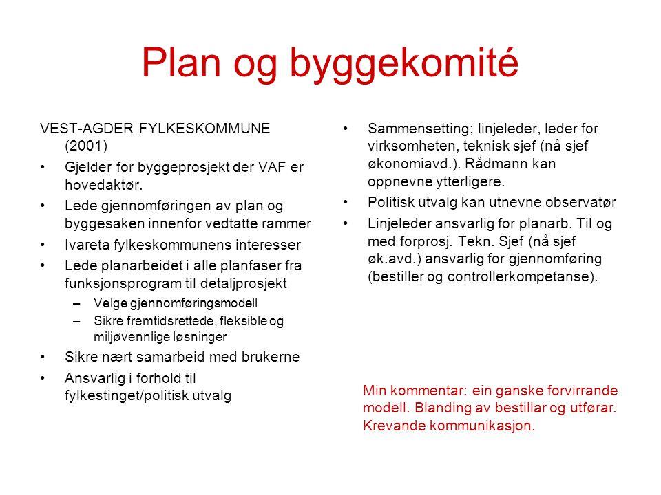 Plan og byggekomité VEST-AGDER FYLKESKOMMUNE (2001)