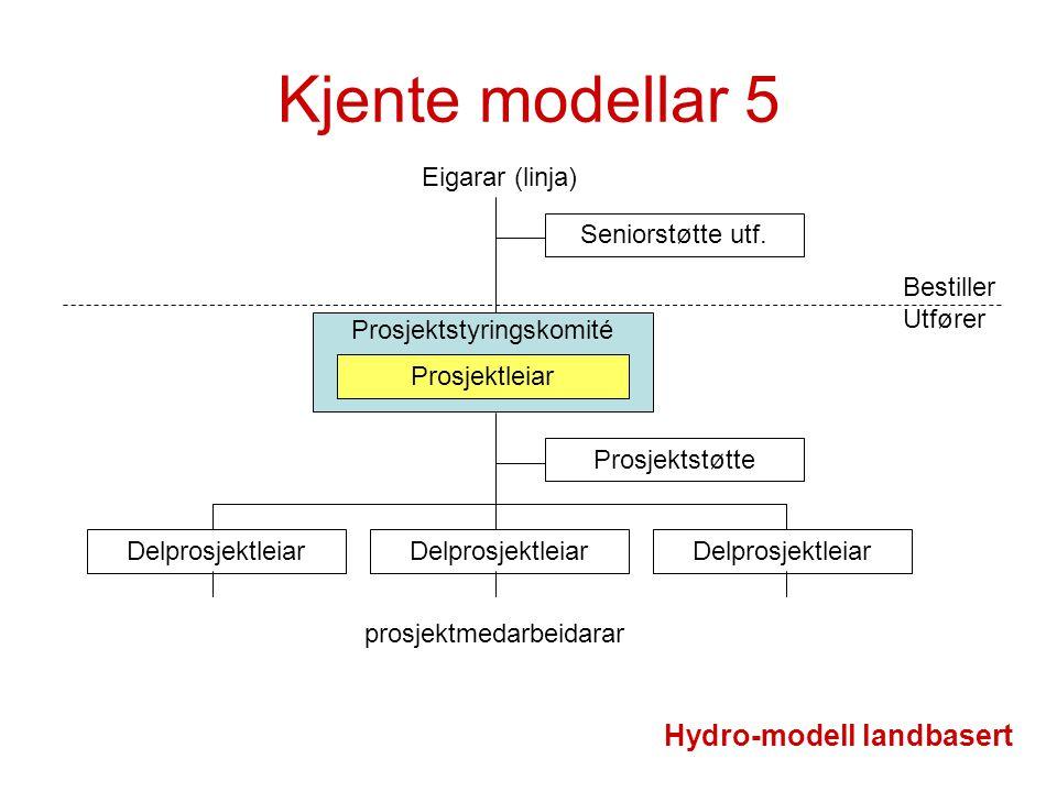 Kjente modellar 5 Hydro-modell landbasert Eigarar (linja)