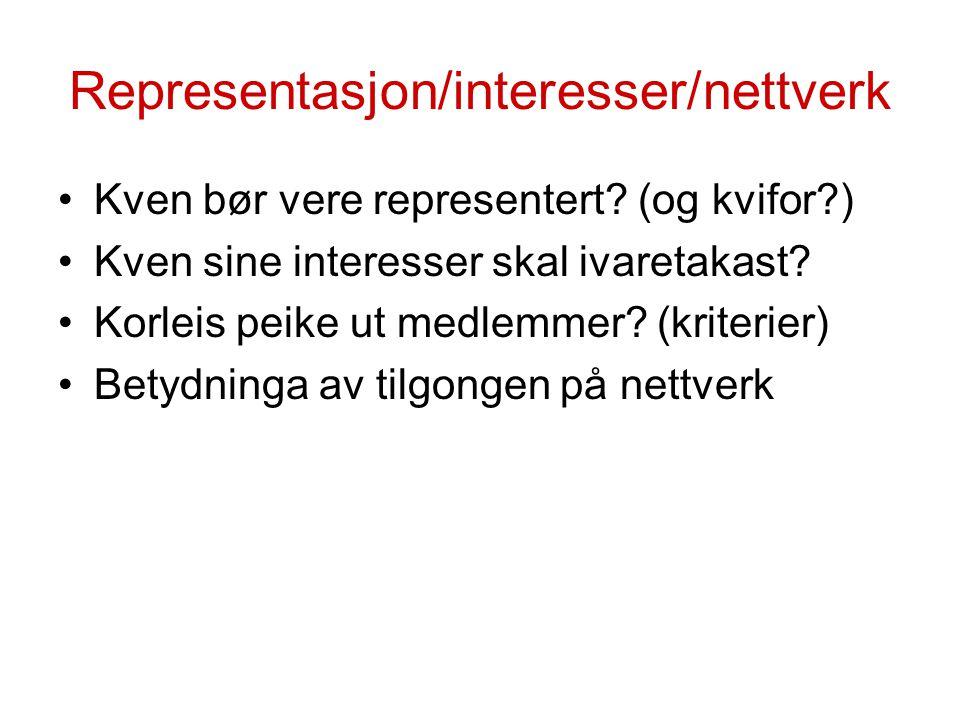 Representasjon/interesser/nettverk