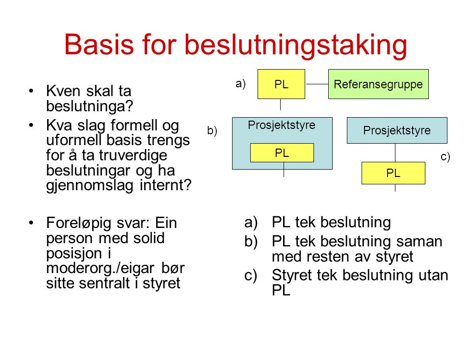 Basis for beslutningstaking