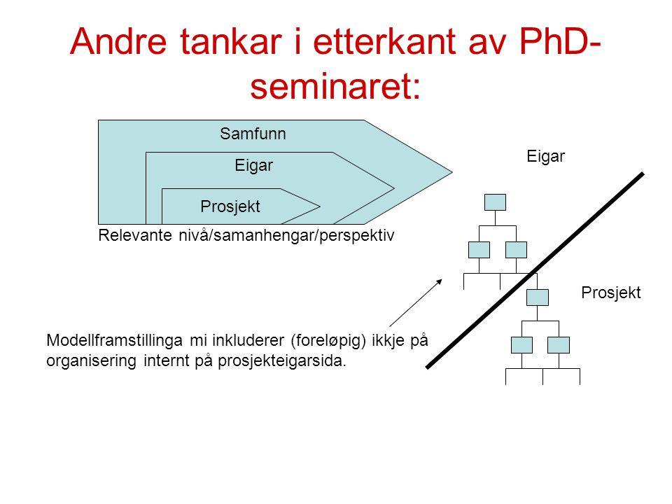 Andre tankar i etterkant av PhD-seminaret: