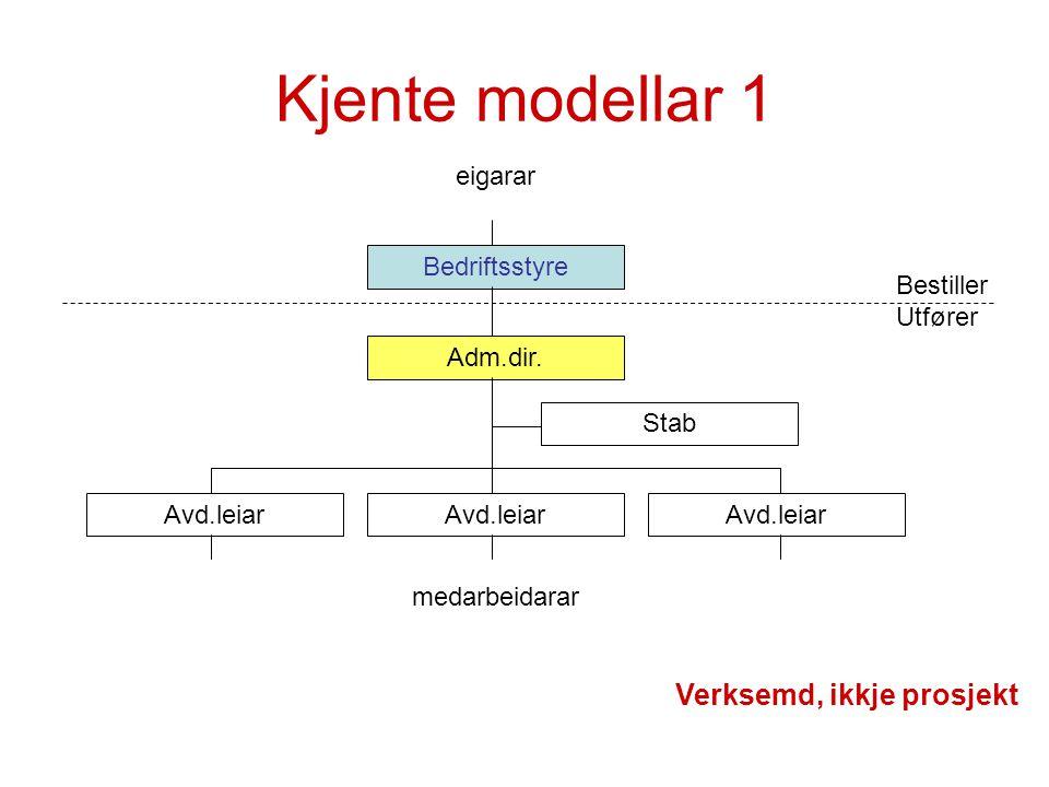 Kjente modellar 1 Verksemd, ikkje prosjekt eigarar Bedriftsstyre