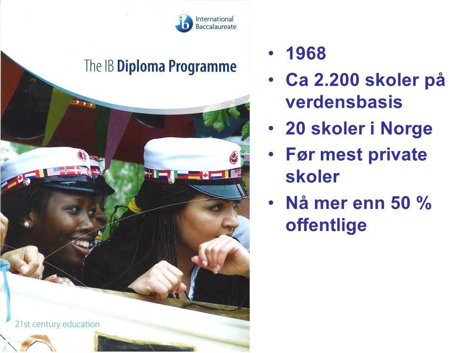 1968 Ca 2.200 skoler på verdensbasis. 20 skoler i Norge.