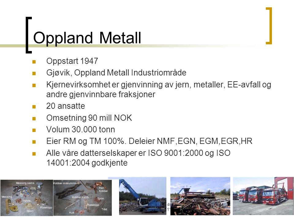 Oppland Metall Oppstart 1947 Gjøvik, Oppland Metall Industriområde
