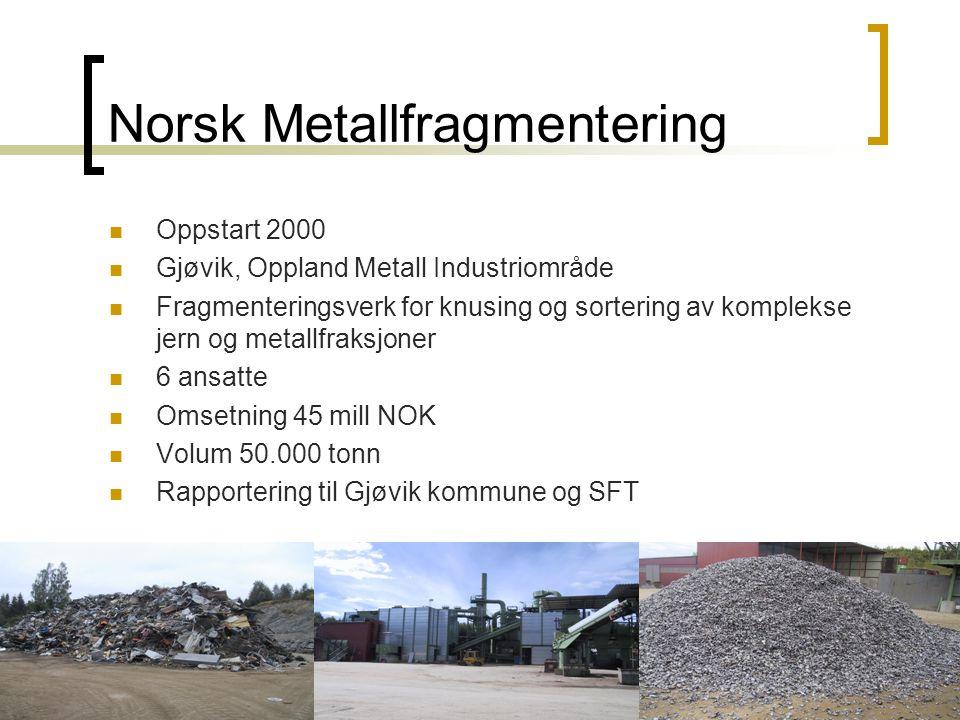 Norsk Metallfragmentering