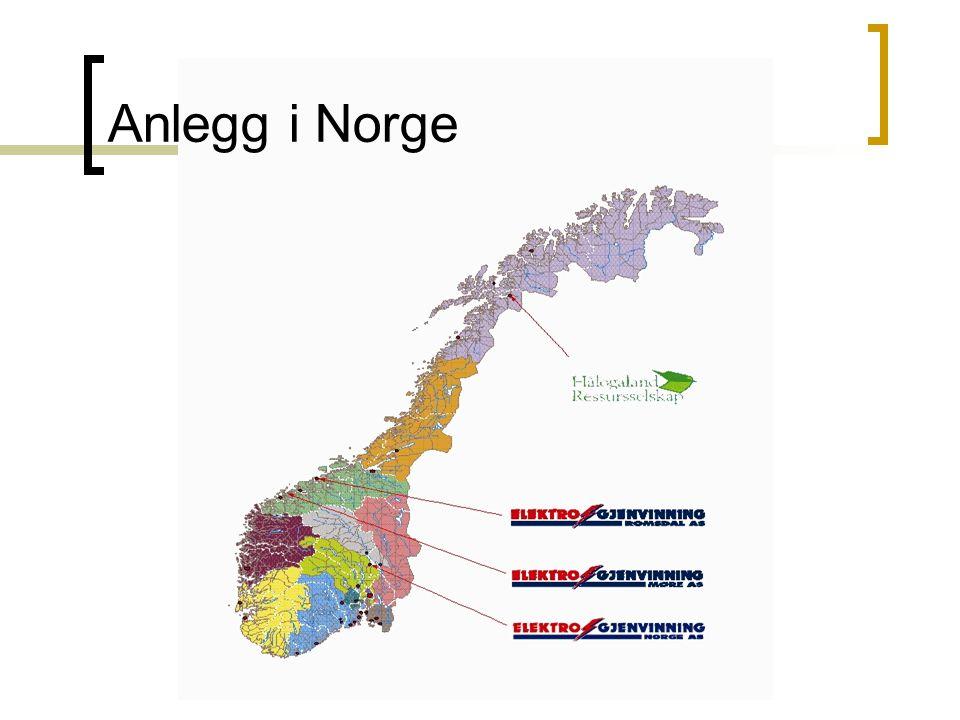 Anlegg i Norge Oppland Metall AS, Postboks 46, 2801 Gjøvik. TLF:61187670. FAX:61170471